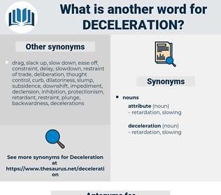 deceleration, synonym deceleration, another word for deceleration, words like deceleration, thesaurus deceleration