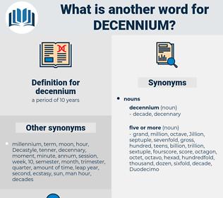 decennium, synonym decennium, another word for decennium, words like decennium, thesaurus decennium