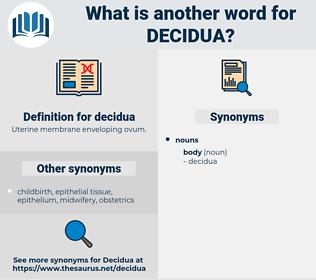 decidua, synonym decidua, another word for decidua, words like decidua, thesaurus decidua