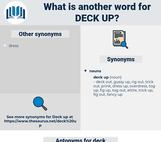 deck up, synonym deck up, another word for deck up, words like deck up, thesaurus deck up