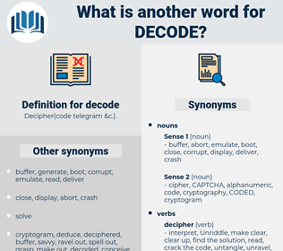 decode, synonym decode, another word for decode, words like decode, thesaurus decode