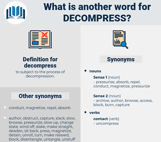 decompress, synonym decompress, another word for decompress, words like decompress, thesaurus decompress