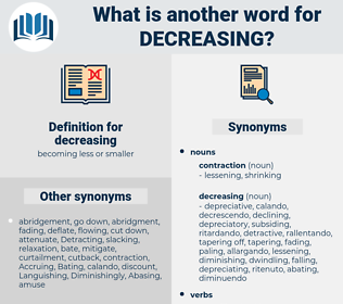 decreasing, synonym decreasing, another word for decreasing, words like decreasing, thesaurus decreasing