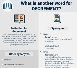 decrement, synonym decrement, another word for decrement, words like decrement, thesaurus decrement
