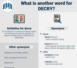 decry, synonym decry, another word for decry, words like decry, thesaurus decry