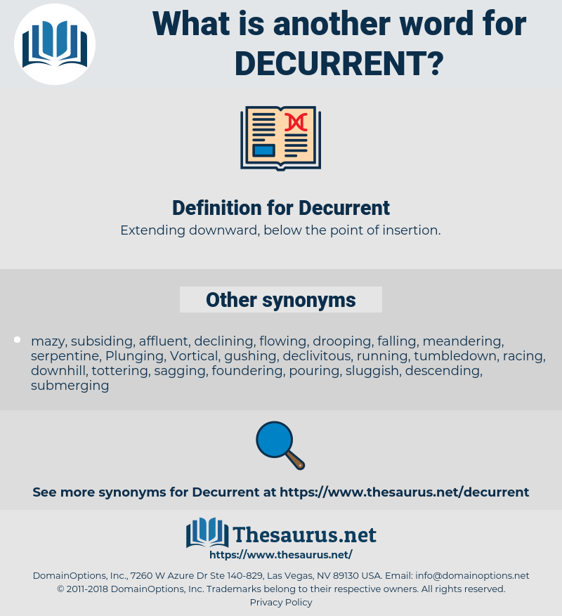 Decurrent, synonym Decurrent, another word for Decurrent, words like Decurrent, thesaurus Decurrent