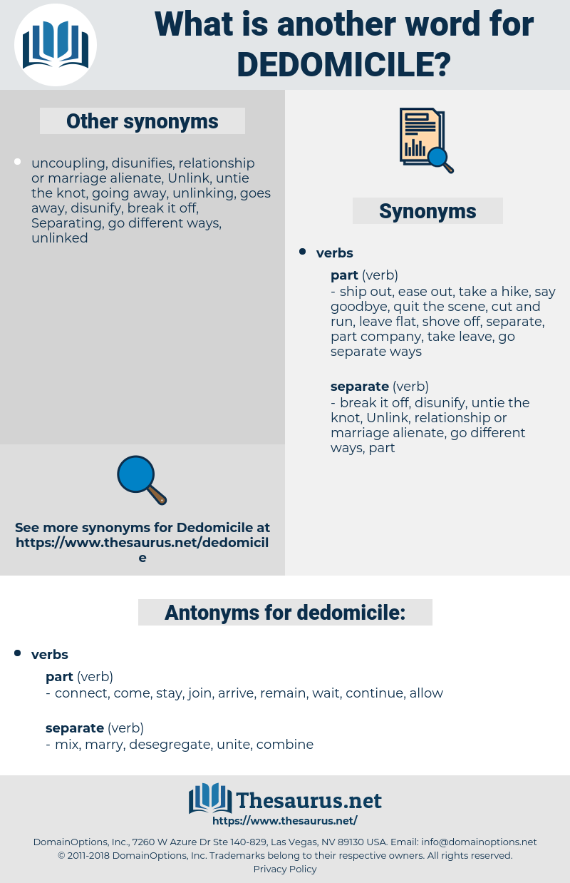 dedomicile, synonym dedomicile, another word for dedomicile, words like dedomicile, thesaurus dedomicile