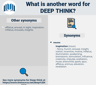 deep think, synonym deep think, another word for deep think, words like deep think, thesaurus deep think
