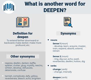 deepen, synonym deepen, another word for deepen, words like deepen, thesaurus deepen
