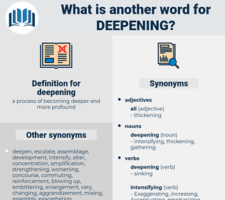 deepening, synonym deepening, another word for deepening, words like deepening, thesaurus deepening