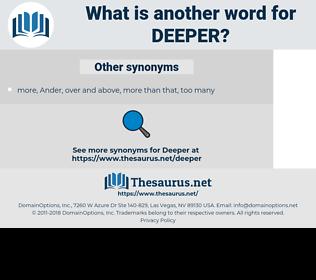 deeper, synonym deeper, another word for deeper, words like deeper, thesaurus deeper