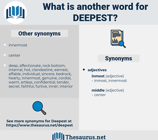 deepest, synonym deepest, another word for deepest, words like deepest, thesaurus deepest