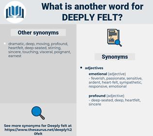 deeply felt, synonym deeply felt, another word for deeply felt, words like deeply felt, thesaurus deeply felt