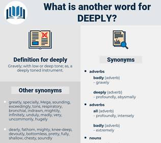 deeply, synonym deeply, another word for deeply, words like deeply, thesaurus deeply