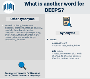 deeps, synonym deeps, another word for deeps, words like deeps, thesaurus deeps