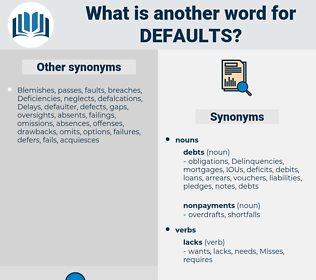 defaults, synonym defaults, another word for defaults, words like defaults, thesaurus defaults