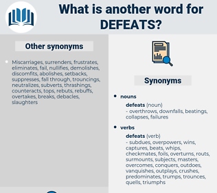 defeats, synonym defeats, another word for defeats, words like defeats, thesaurus defeats