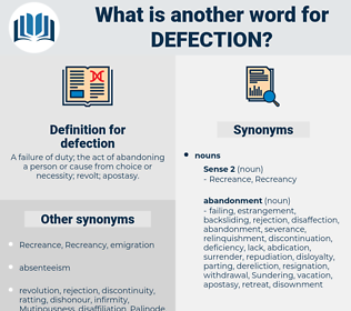 defection, synonym defection, another word for defection, words like defection, thesaurus defection