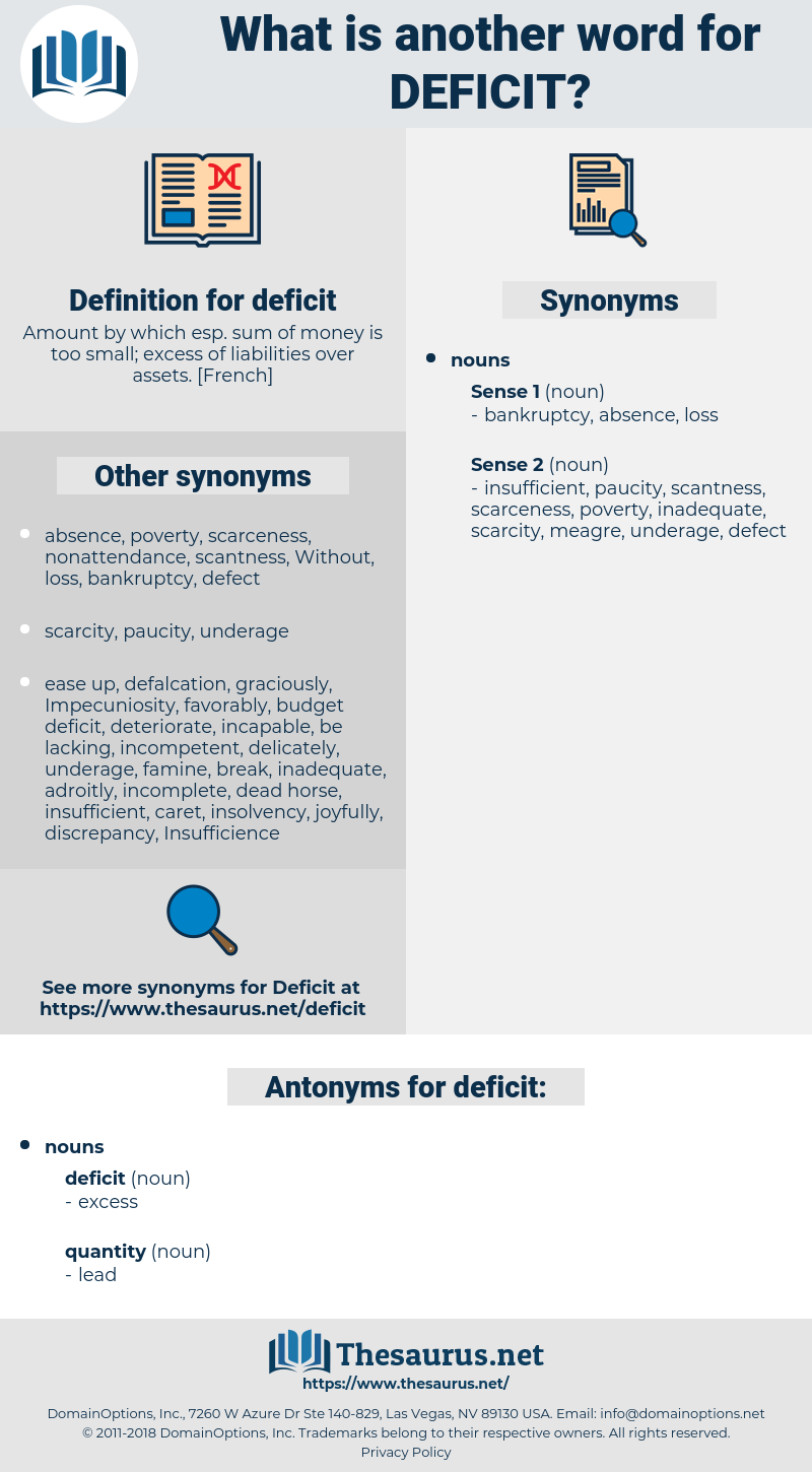 deficit, synonym deficit, another word for deficit, words like deficit, thesaurus deficit