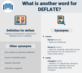 deflate, synonym deflate, another word for deflate, words like deflate, thesaurus deflate