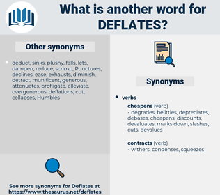 deflates, synonym deflates, another word for deflates, words like deflates, thesaurus deflates