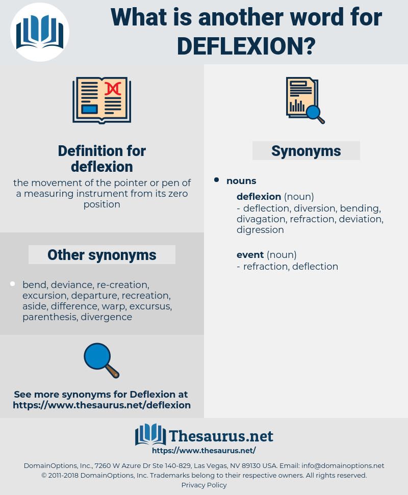 deflexion, synonym deflexion, another word for deflexion, words like deflexion, thesaurus deflexion