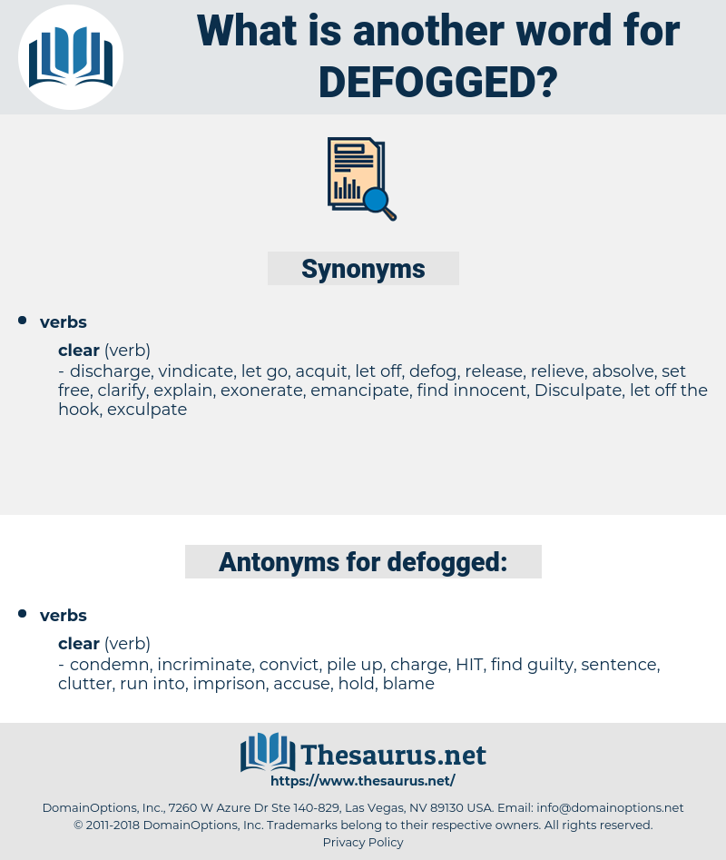defogged, synonym defogged, another word for defogged, words like defogged, thesaurus defogged