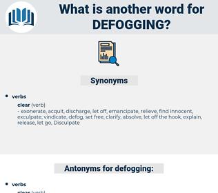 defogging, synonym defogging, another word for defogging, words like defogging, thesaurus defogging