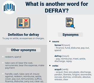defray, synonym defray, another word for defray, words like defray, thesaurus defray
