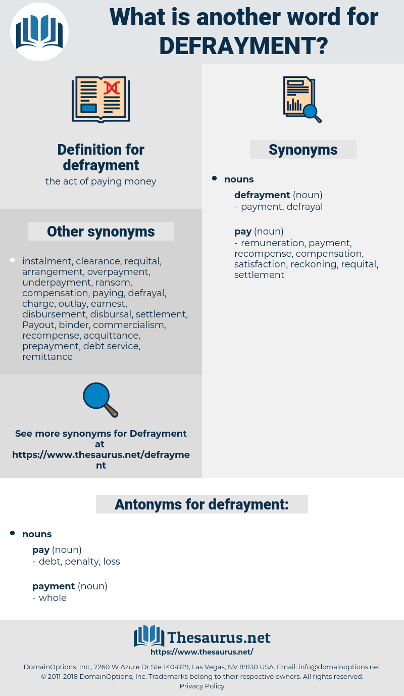 defrayment, synonym defrayment, another word for defrayment, words like defrayment, thesaurus defrayment