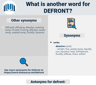 defront, synonym defront, another word for defront, words like defront, thesaurus defront