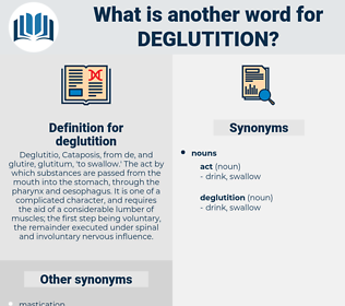 deglutition, synonym deglutition, another word for deglutition, words like deglutition, thesaurus deglutition