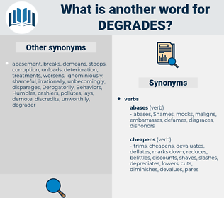 degrades, synonym degrades, another word for degrades, words like degrades, thesaurus degrades