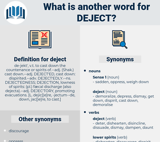 deject, synonym deject, another word for deject, words like deject, thesaurus deject