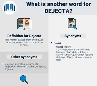 Dejecta, synonym Dejecta, another word for Dejecta, words like Dejecta, thesaurus Dejecta