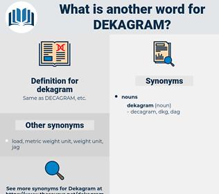 dekagram, synonym dekagram, another word for dekagram, words like dekagram, thesaurus dekagram