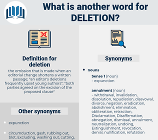 deletion, synonym deletion, another word for deletion, words like deletion, thesaurus deletion