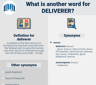 deliverer, synonym deliverer, another word for deliverer, words like deliverer, thesaurus deliverer