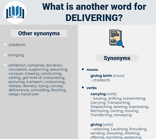 Delivering, synonym Delivering, another word for Delivering, words like Delivering, thesaurus Delivering