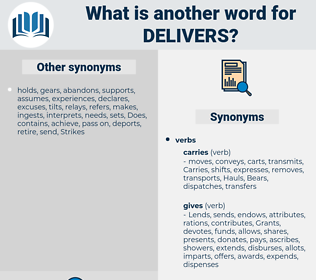 delivers, synonym delivers, another word for delivers, words like delivers, thesaurus delivers