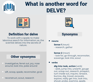 delve, synonym delve, another word for delve, words like delve, thesaurus delve