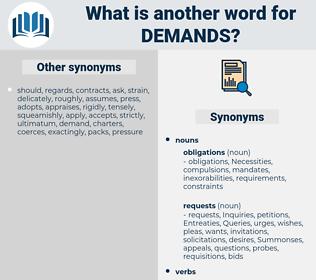 demands, synonym demands, another word for demands, words like demands, thesaurus demands