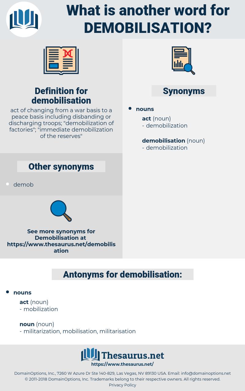 demobilisation, synonym demobilisation, another word for demobilisation, words like demobilisation, thesaurus demobilisation