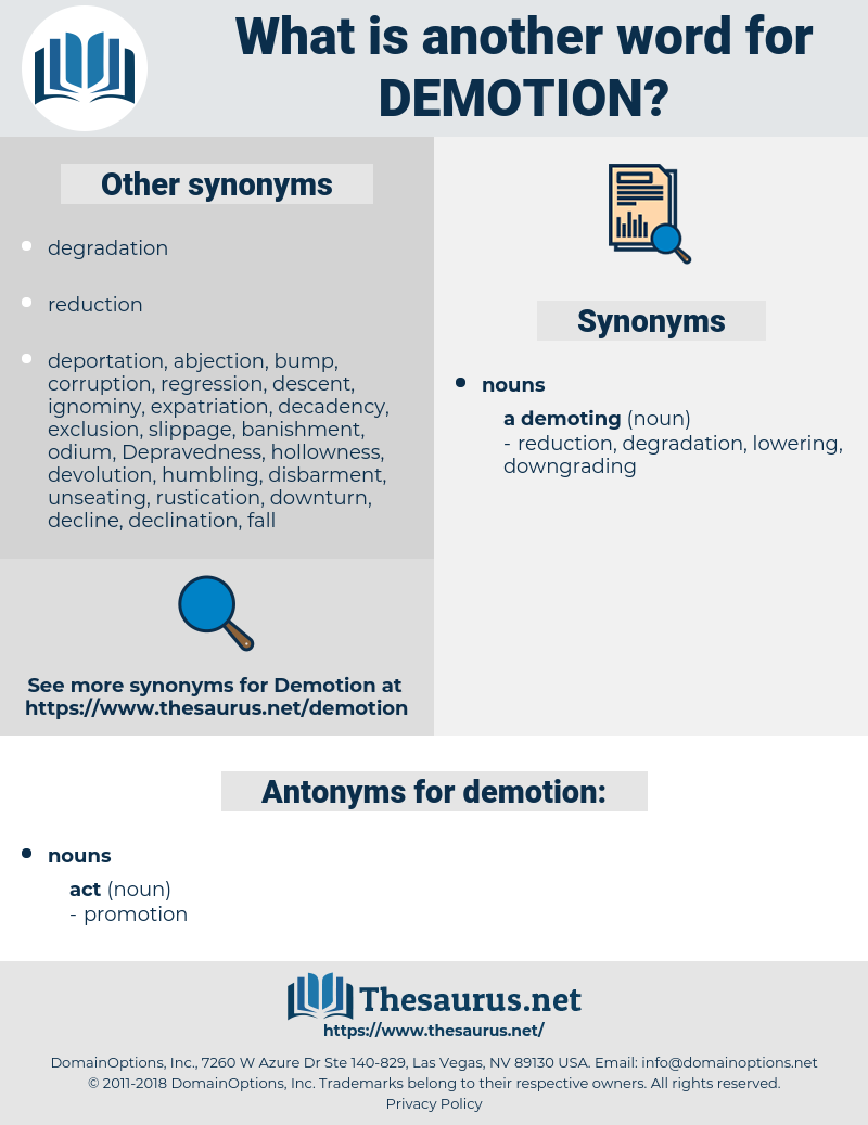 demotion, synonym demotion, another word for demotion, words like demotion, thesaurus demotion