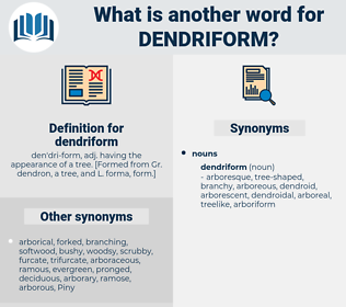 dendriform, synonym dendriform, another word for dendriform, words like dendriform, thesaurus dendriform