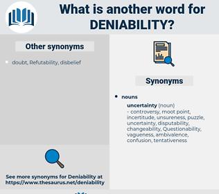 deniability, synonym deniability, another word for deniability, words like deniability, thesaurus deniability