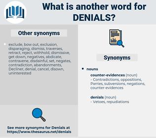 denials, synonym denials, another word for denials, words like denials, thesaurus denials