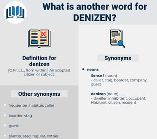 denizen, synonym denizen, another word for denizen, words like denizen, thesaurus denizen