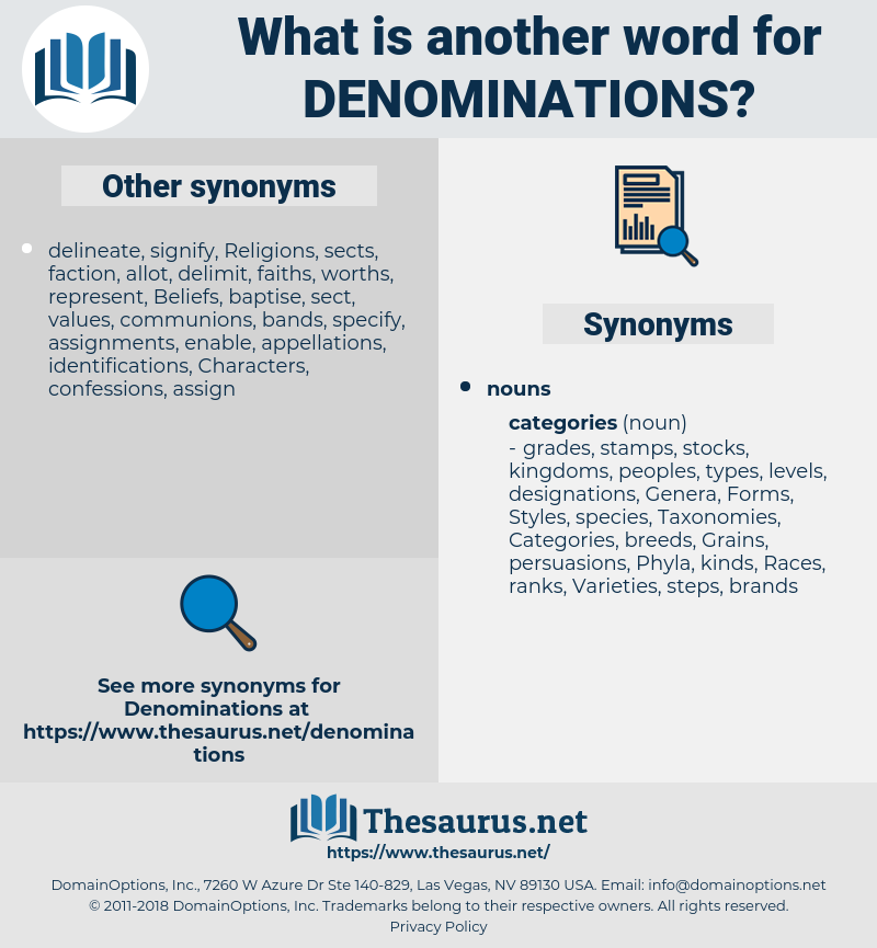 denominations, synonym denominations, another word for denominations, words like denominations, thesaurus denominations