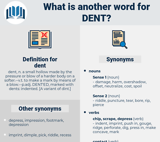 dent, synonym dent, another word for dent, words like dent, thesaurus dent